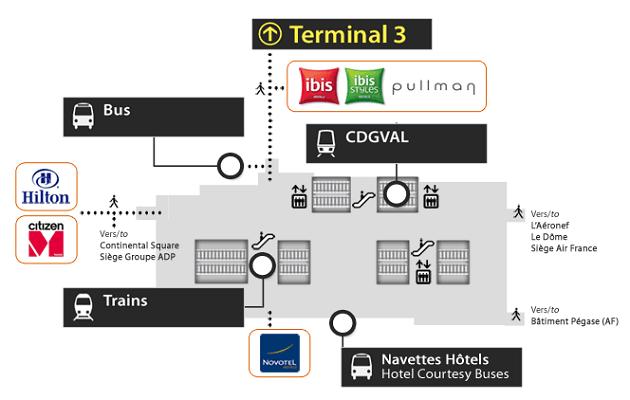 Comment arriver à cet aéroport Charles de Gaulle