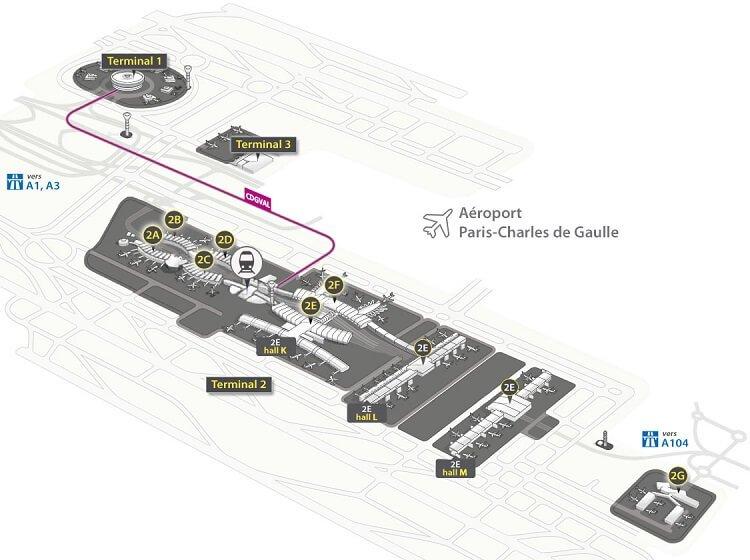 Quel terminal dans aéroport Charles de Gaulle choisir